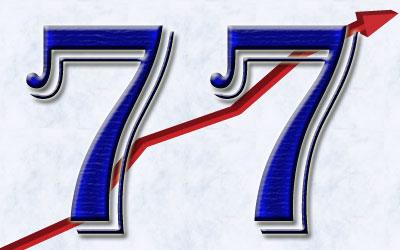 77 Подобрувања за 77 дена