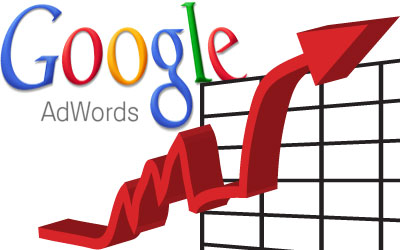 Google Adwords - Маркетинг Средство