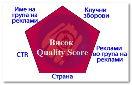 QS Петоаголник