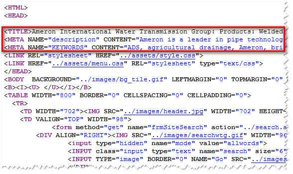 Позадински код за зборови за SEO